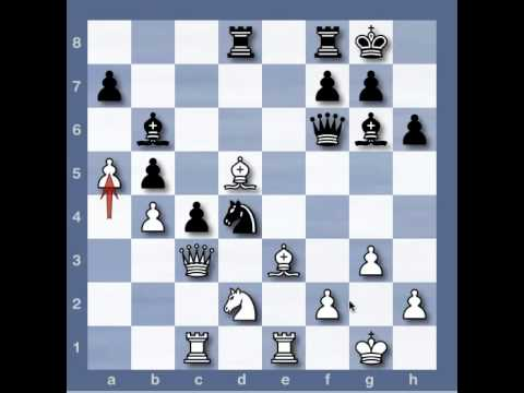 Weakening the Kingside Pawn Structure by Pushing the g-Pawn