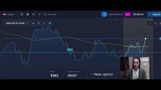 Binary Option Secret - How to win 1300$ per 10 minutes - Real VIP Method