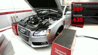 S5 Stage III+ TVS1740 Dyno and Acceleration