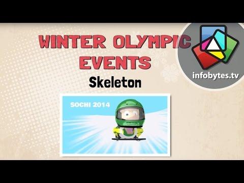 Olympics: An Animated History of Skeleton Sledding