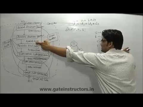 Compiler Design lecture: Semantic Analysis, various Phases of compiler | 15