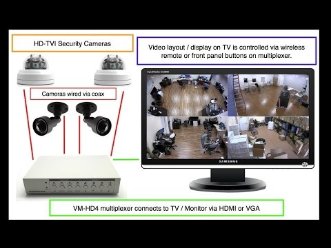Quad Video Multiplexer for HD TVI AHD Analog CCTV Cameras