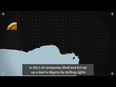 Shell Corrupt Deals In Nigeria