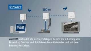 Powerline Video 2 (deutsch)