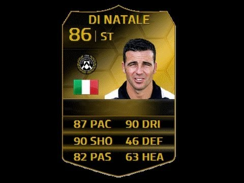 FIFA 14 | IF Di Natale Player Review - YouTube