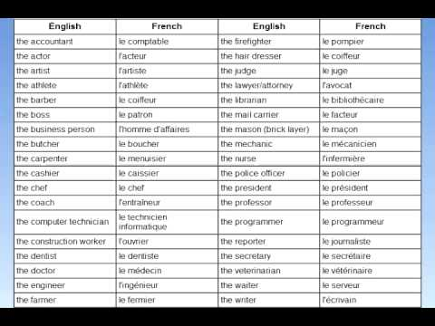 Learn French - Job Words - YouTube
