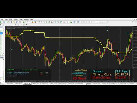 Best forex buy this week