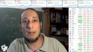 Punto Nueve - Noticias Forex del 24 de Septiembre del 2020