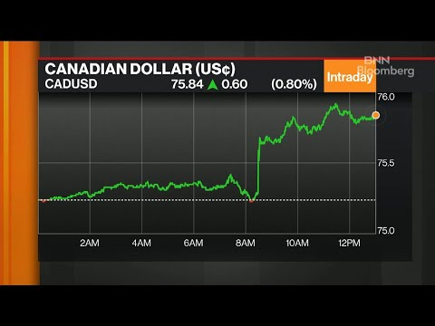 What The Canadian Jobs Report Means For Currencies
