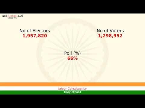 Jaipur Constituency Rajasthan loksabha Election Result 2014 Ramcharan Bohara BJP