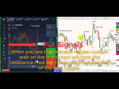 How To Simple Action Price Profit 12%/month - IQOption And Forex