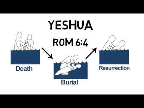 WATER BAPTISM EXPLAINED