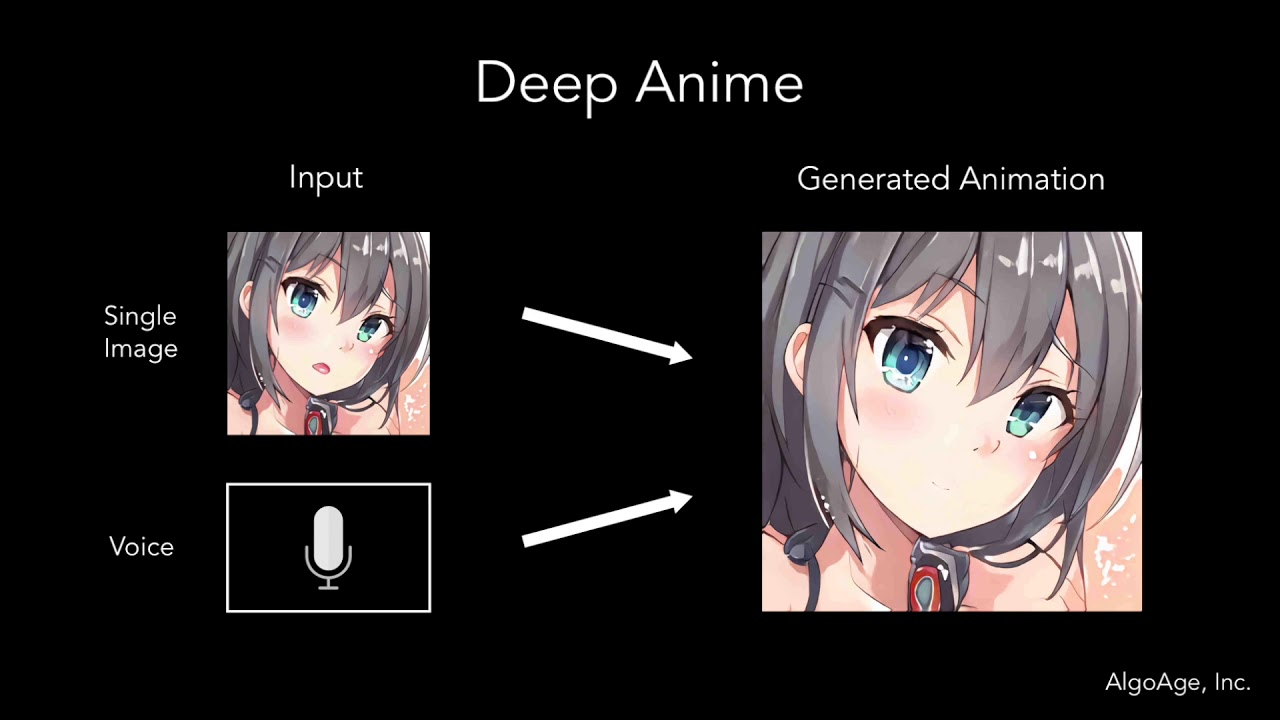 DeepAnime - Generate Character Animation from a Single Image