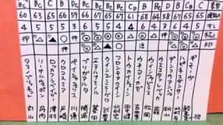 【ABCDE湯かげん YouTubeビデオ350本目】 ⚫️ABCDE湯かげんの公式YouTube...