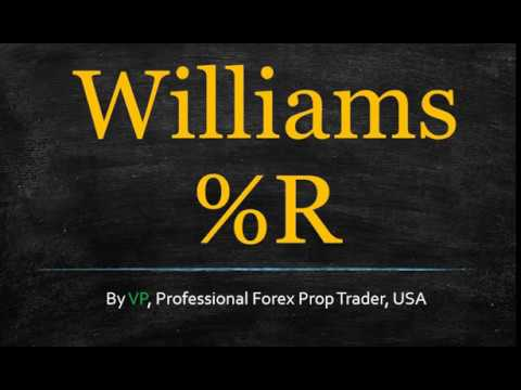 Williams%R Indicator - Flip It