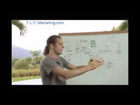 Internet Marketing Boot Camp Day 3 Empower Network Magical Key To Success ENV2