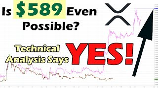 SOLVED: $589 XRP Price Prediction by BearableGuy123 Using Technical Analysis
