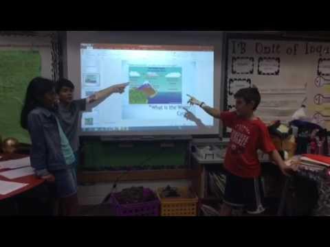 Eshan water cycle group