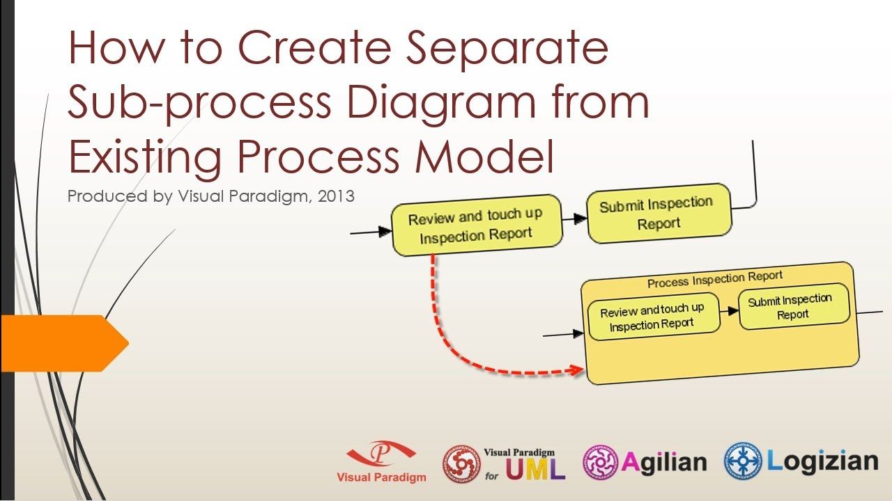 How to create separate sub process diagram from existing process how to create separate sub process diagram from existing process model nvjuhfo Choice Image