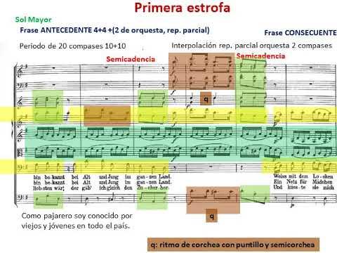 La flauta mágica de Mozart. Acto I. Aria de Papageno. Análisis formal y temático