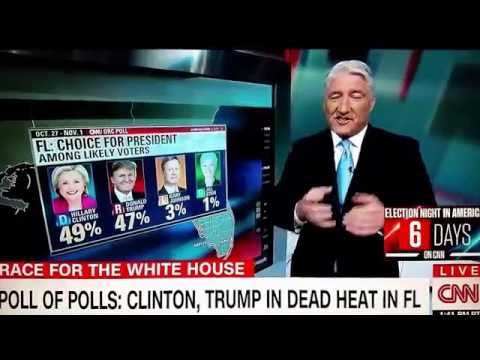 Hillary Clinton losing ground in battleground polls to Donald Trump 5 days before 2016 Election
