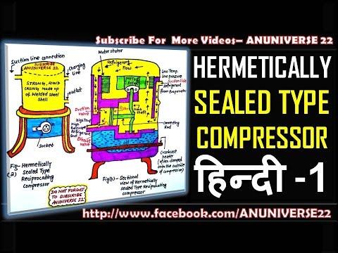 [हिन्दी] HERMETICALLY SEALED COMPRESSOR - COMPRESSOR 1 - ANUNIVERSE 22