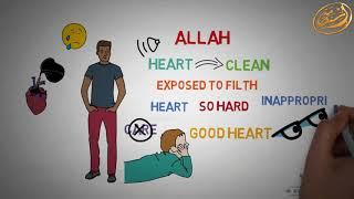 Не приближайтесь к прелюбодеянию! Как уберечь себя от мерзкого греха!