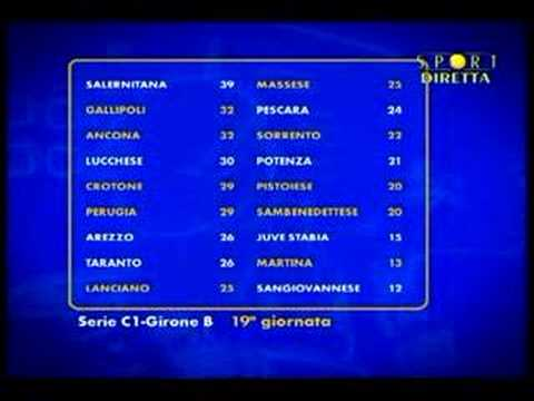 Serie C1 Girone B 19^ giornata