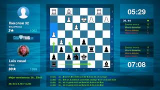 Chess Game Analysis: Николай 32 - Luis casal : 0-1 (By ChessFriends.com)