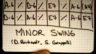 Play Along Manouche - 10min! - MINOR SWING - Gipsy Jazz