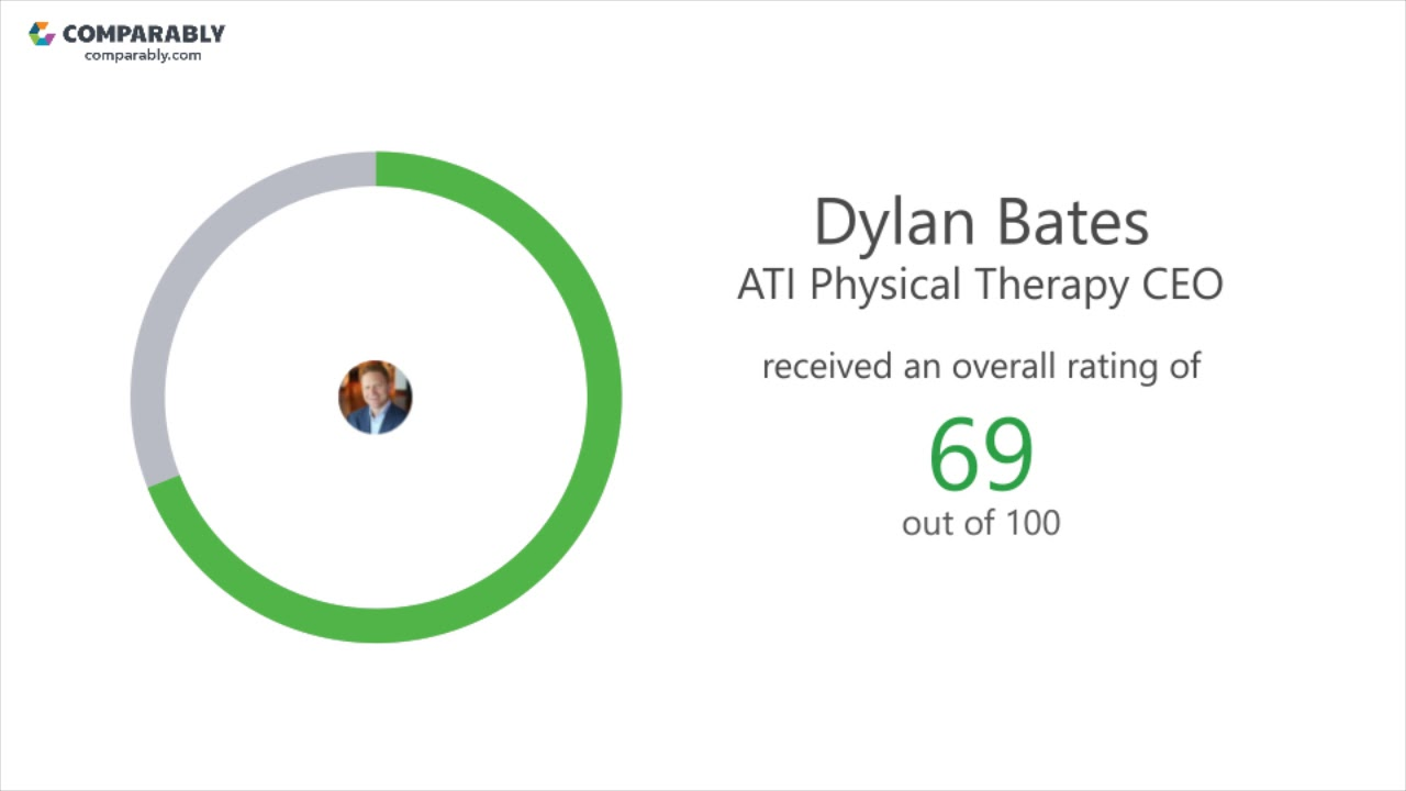 ATI Physical Therapy Company Culture | Comparably