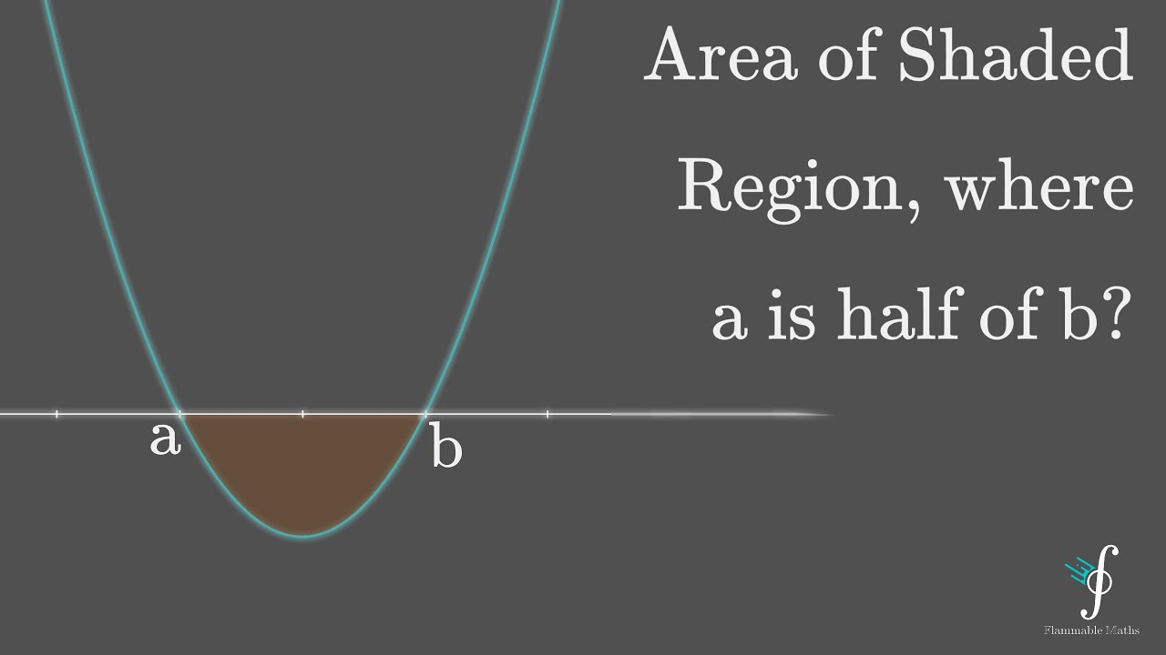 Download A Cute Quick Calculus Problem