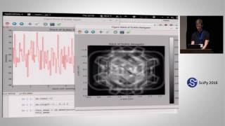 HyperSpy: How to Easily Bend Multi-dimensional Data to your Analytical Will   SciPy 2016  Tomas Osta