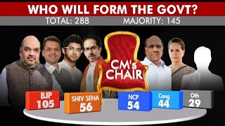 Who Will Form The Maharashtra Government?   Live Coverage