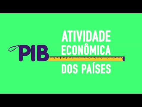 A economia PIB pela otica do dispendio ou da demanda