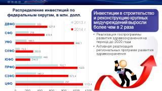 Обзор INFOLine 120 инвестиционных проектов медицинской отрасли РФ