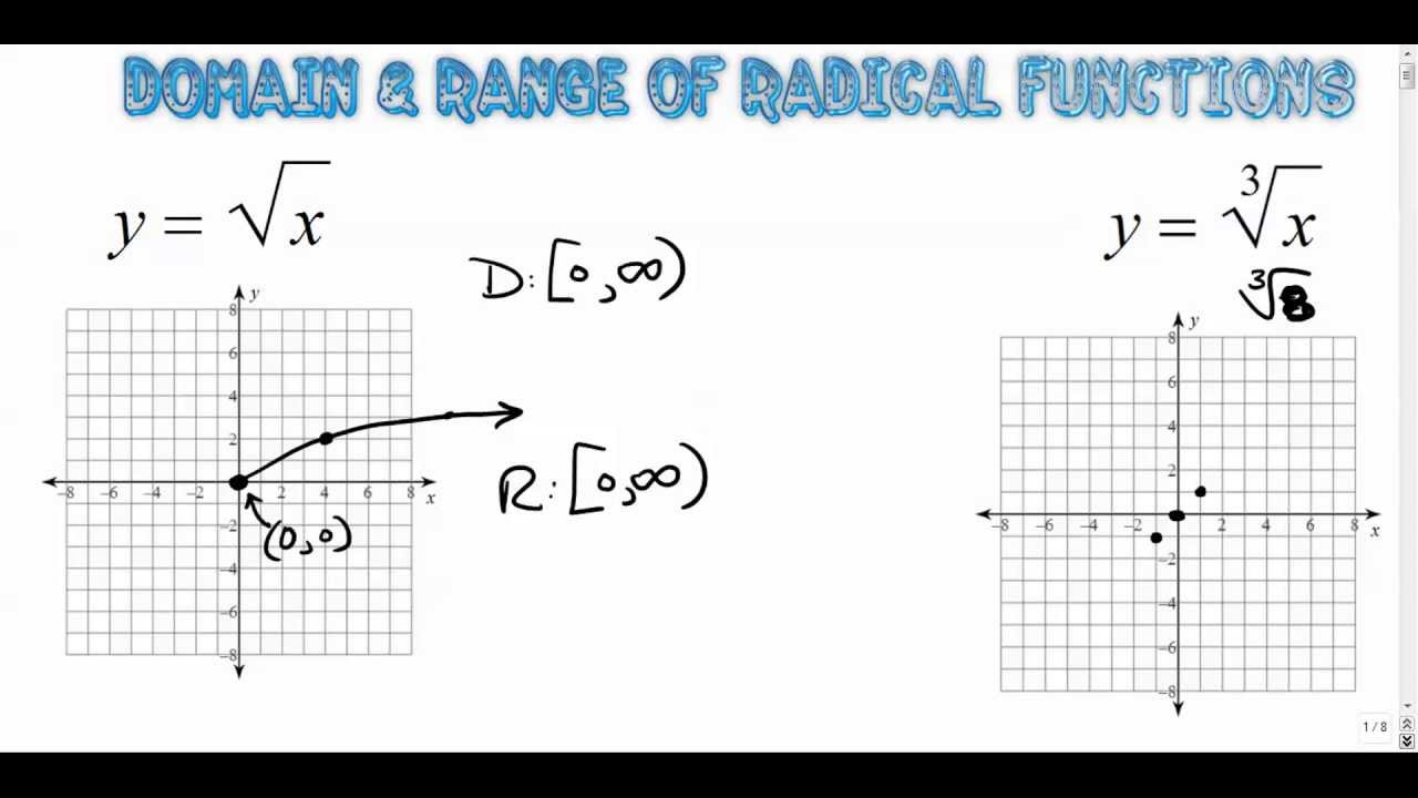 Domain & Range Of Radical Functions How To Find