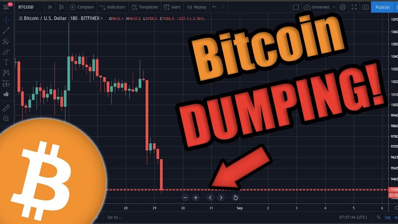 BREAKING: Bitcoin Dumping RIGHT NOW ???? - Here's Why  [Just My Opinion]