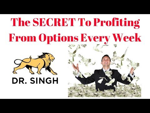 Stock Market Expert | Dr. Singh | Weekly Bull Put Spreads