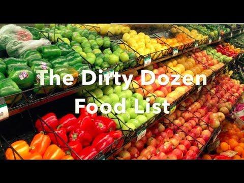 2019 Dirty Dozen Food List