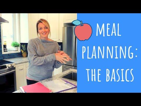 Meal Planning   Basic Weekly Dinner Plan
