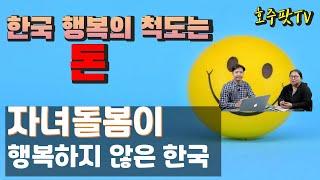 [빅데이터로 본 한국과호주] 코로나 기간 전세계 행복도…