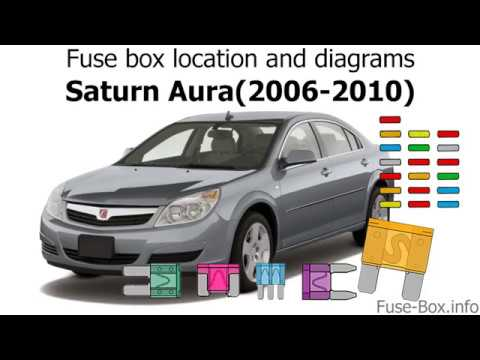 Fuse Box Location And Diagrams Saturn Aura 2006 2010 Youtube