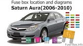 Fuse Box Location And Diagrams Saturn Astra 2008 2009 Youtube