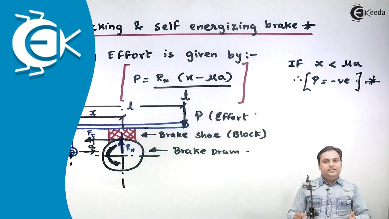 Self Locking and Self Energizing Brake - Brakes and Dynamometers - Theory  of Machine