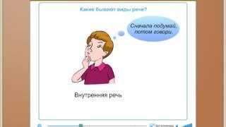 какие бывают виды речи  Русский язык 3 класс