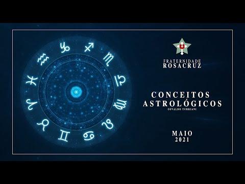 Conceitos Astrológicos Fundamentais (Maio de 2021) - Fraternidade Rosacruz