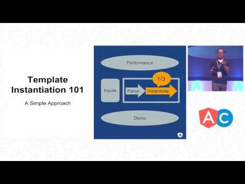 The Angular 2 Compiler   Tobias Bosch