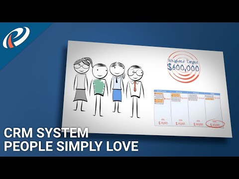 Pipeliner CRM — Sales CRM Software Salespeople Simply Love