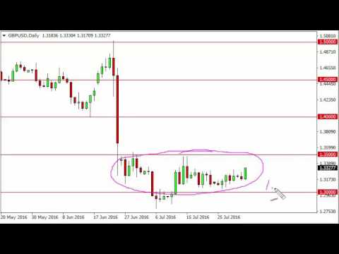 GBP/USD Technical Analysis for August 03 2016 by FXEmpire.com